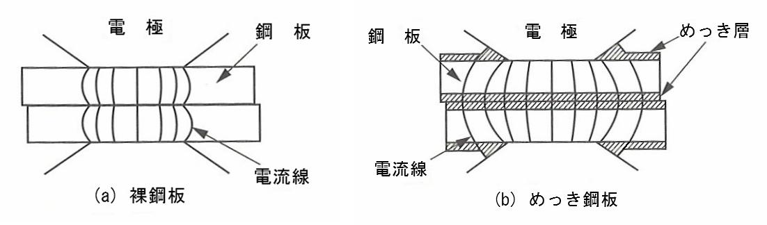 図R002-01