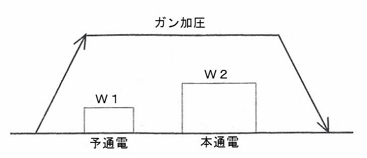 図R002-02