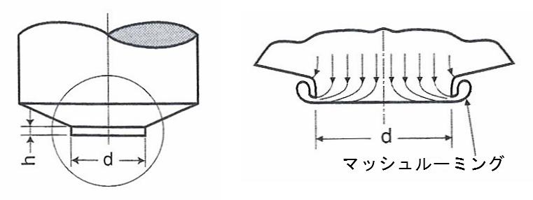 図R002-03