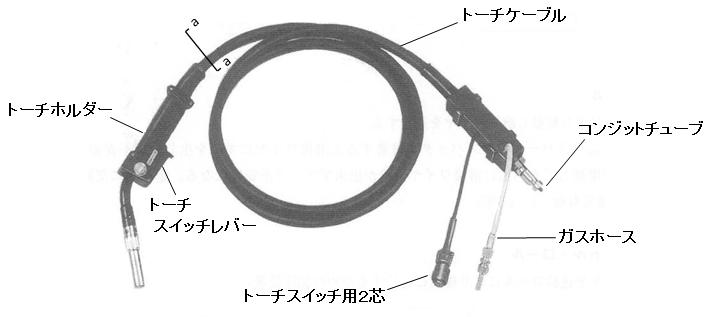 A021-01
