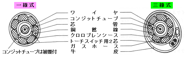 A021-02