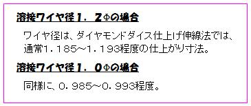 補足024-01
