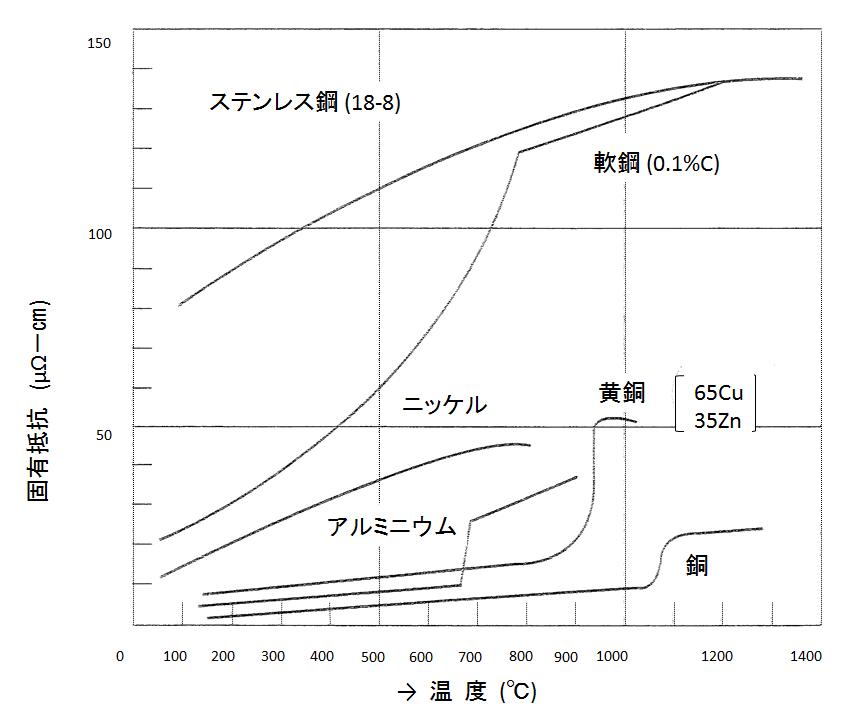 図R003-02