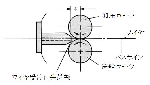 A029-03
