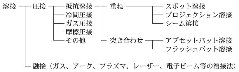 RK_1-1-a