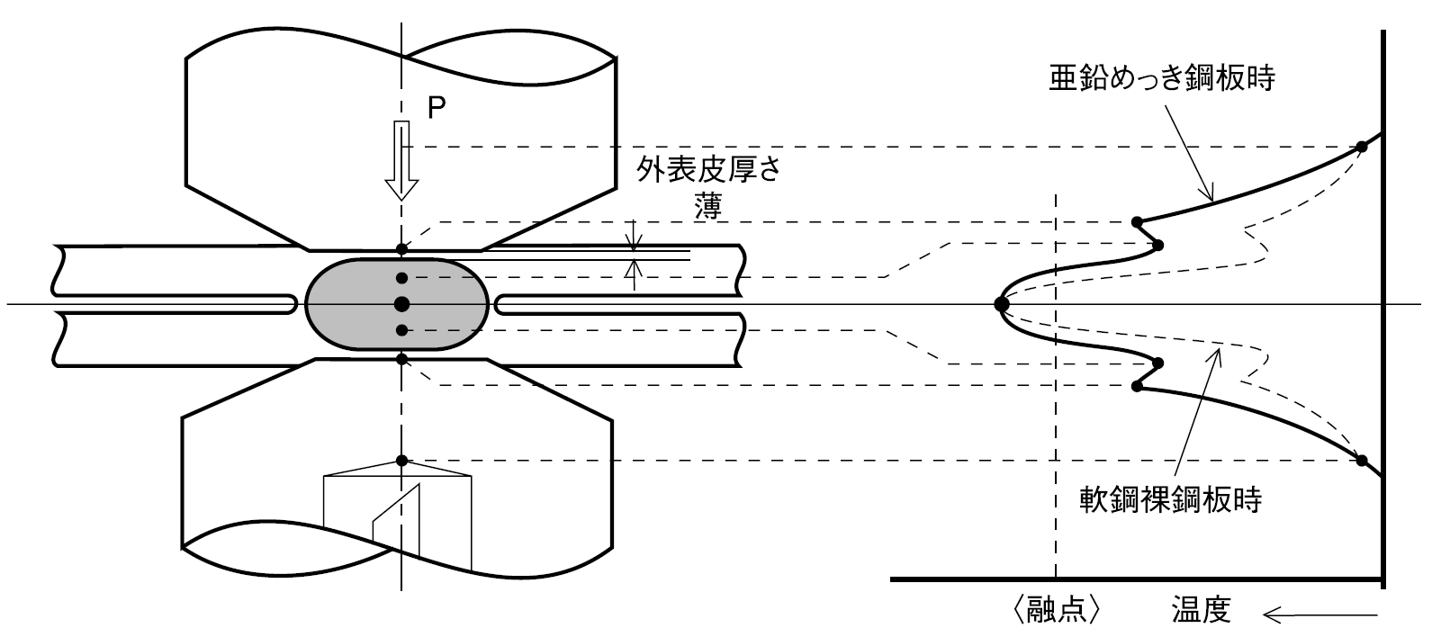 図004-01