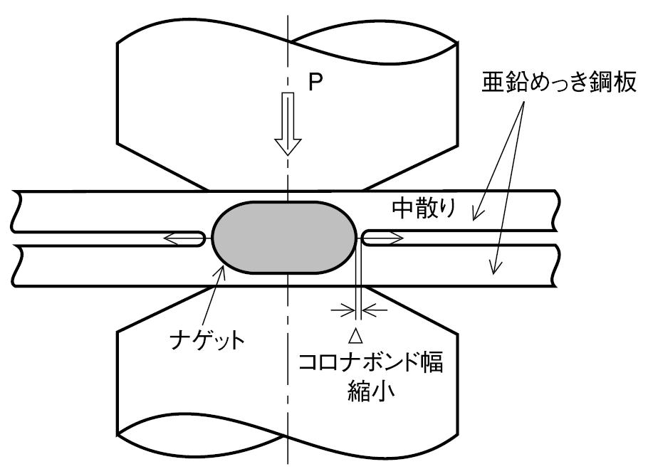 図004-02