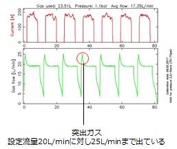 RS001-04