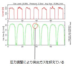 RS001-05