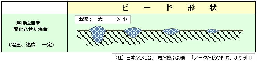 AZ058-02