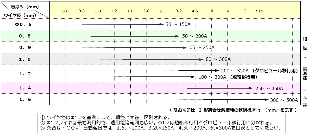 AZ055-03