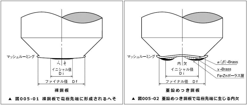 図005-00