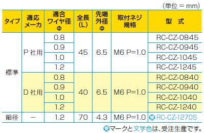 0121_CZコンタクトチップ