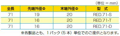 0721_RED71ノズル